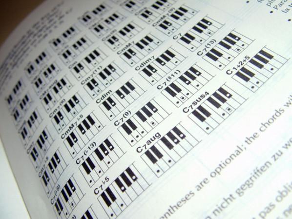 music-sheet-7-1558177-640x480