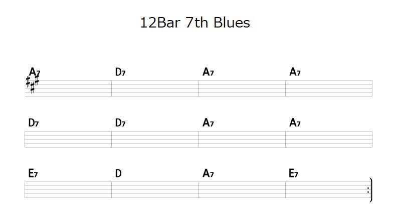 12bar 7th blues