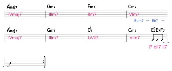 feellikemakinlove楽譜度数2