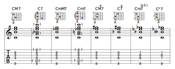 基本コード6弦