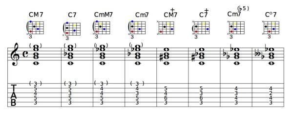 基本コード5弦