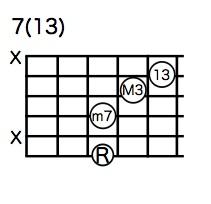 7(13)6