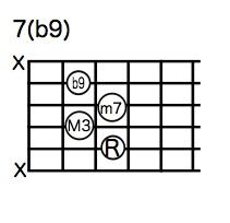7(b9)