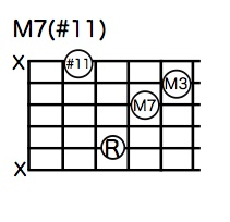 M7(#11)