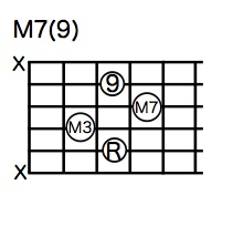 M7(9)