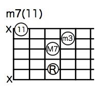 m7(11)