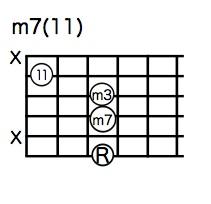 m7(11)6