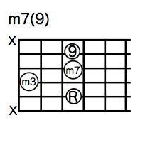 minor7(9)